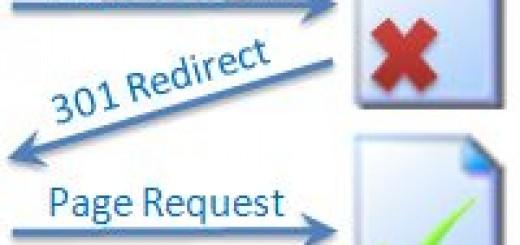Despre Redirect
